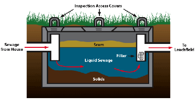 New_Jersey_Septic_Tank_Inspections